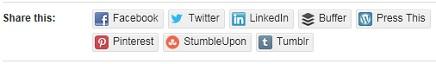 WordPress Content Sharing Buttons: Facebook, Twitter, LinkedIn, Buffer, Press This, Pinterest, StumbleUpon, and Tumblr