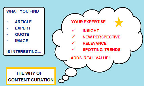 Why content curation deserves your attention: a great way to add value using existing